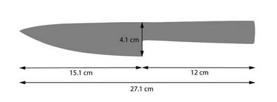 Küchenmesser Abmessungen